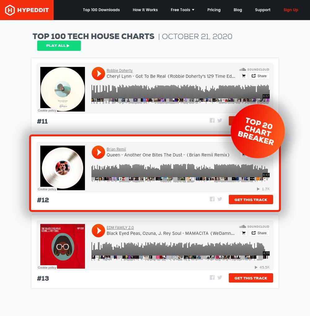 Top 12 Hypeddit Tech House Brian Remii